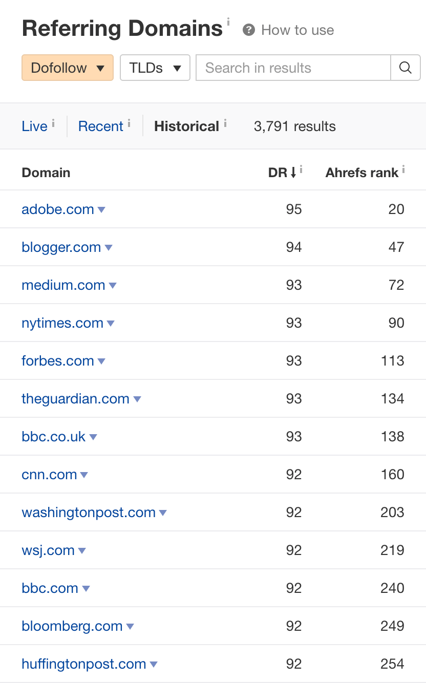 High Authority Links Expired Domain